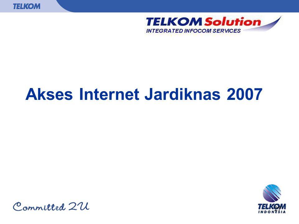 27 Akses Internet Jardiknas 2007