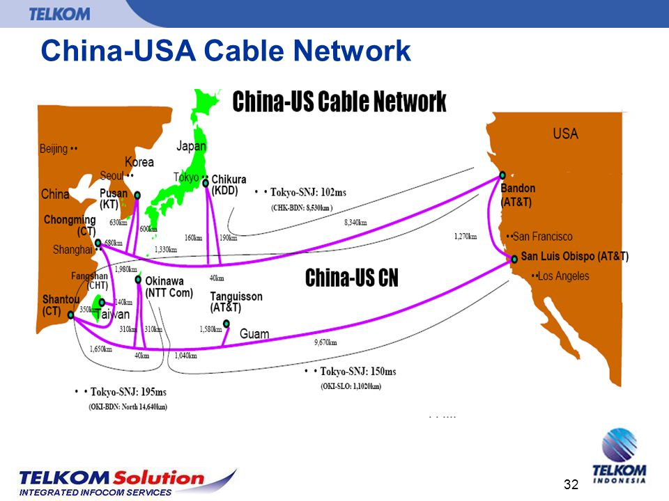 32 China-USA Cable Network