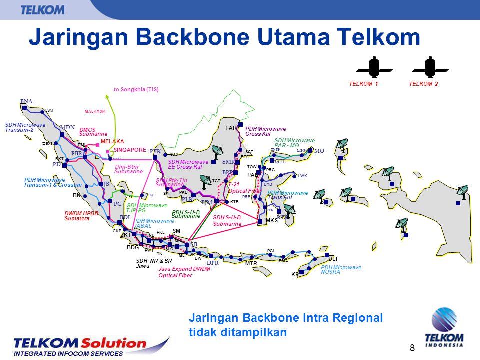 8 Jaringan Backbone Utama Telkom KP DLI BDL MO PGL PAL SPT PLK TAR SBS TGT BTM MTR PRE SMR SINGAPORE BJM MKS TJN BMA to Songkhla (TIS) PRG SGT TOW KTB