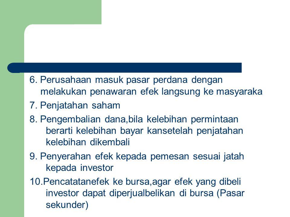 6. Perusahaan masuk pasar perdana dengan melakukan penawaran efek langsung ke masyaraka 7. Penjatahan saham 8. Pengembalian dana,bila kelebihan permin