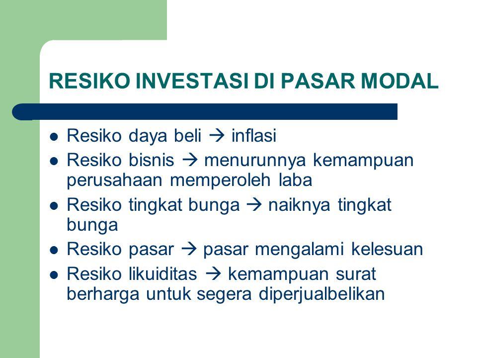 RESIKO INVESTASI DI PASAR MODAL Resiko daya beli  inflasi Resiko bisnis  menurunnya kemampuan perusahaan memperoleh laba Resiko tingkat bunga  naik