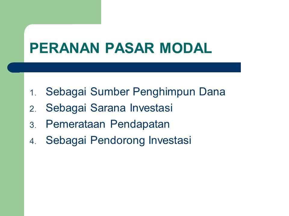 PERANAN PASAR MODAL 1. Sebagai Sumber Penghimpun Dana 2. Sebagai Sarana Investasi 3. Pemerataan Pendapatan 4. Sebagai Pendorong Investasi