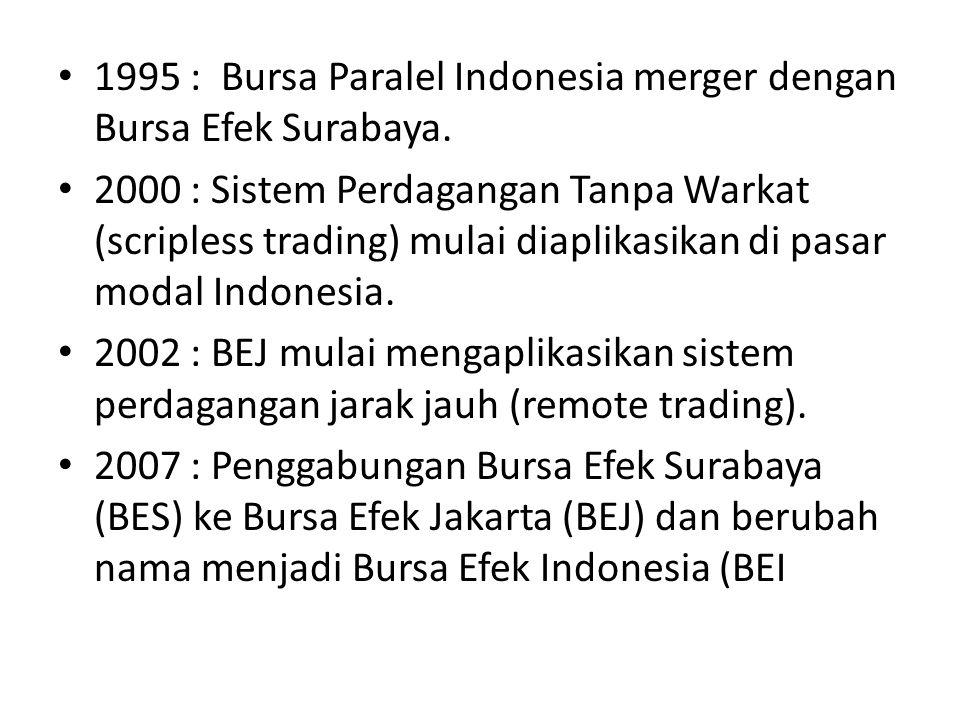 1995 : Bursa Paralel Indonesia merger dengan Bursa Efek Surabaya. 2000 : Sistem Perdagangan Tanpa Warkat (scripless trading) mulai diaplikasikan di pa