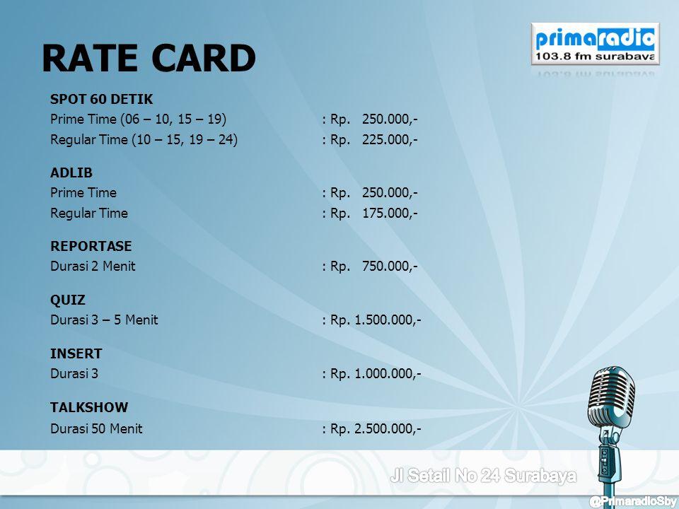 SPOT 60 DETIK Prime Time (06 – 10, 15 – 19): Rp. 250.000,- Regular Time (10 – 15, 19 – 24) : Rp. 225.000,- ADLIB Prime Time: Rp. 250.000,- Regular Tim