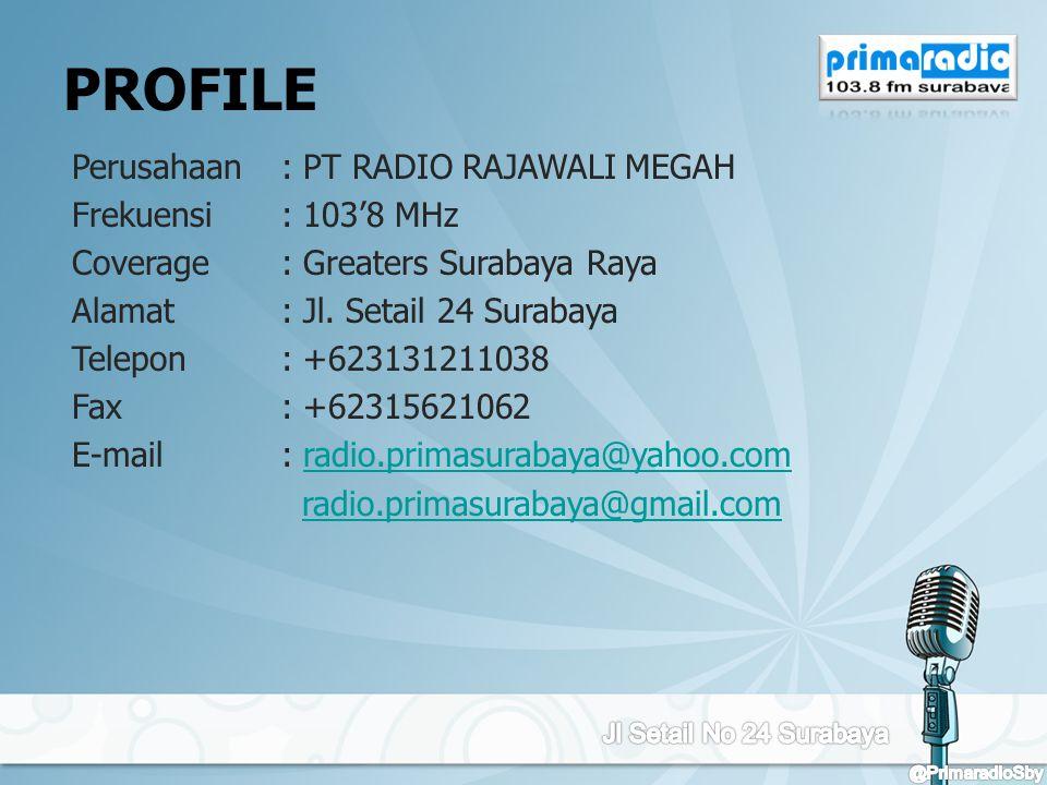 Perusahaan: PT RADIO RAJAWALI MEGAH Frekuensi: 103'8 MHz Coverage: Greaters Surabaya Raya Alamat: Jl. Setail 24 Surabaya Telepon: +623131211038 Fax: +