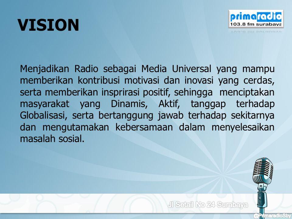 Menjadikan Radio sebagai Media Universal yang mampu memberikan kontribusi motivasi dan inovasi yang cerdas, serta memberikan insprirasi positif, sehin
