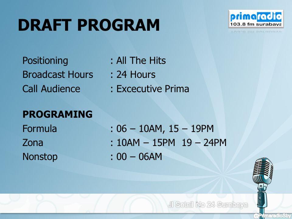 SPOT 60 DETIK Prime Time (06 – 10, 15 – 19): Rp.250.000,- Regular Time (10 – 15, 19 – 24) : Rp.