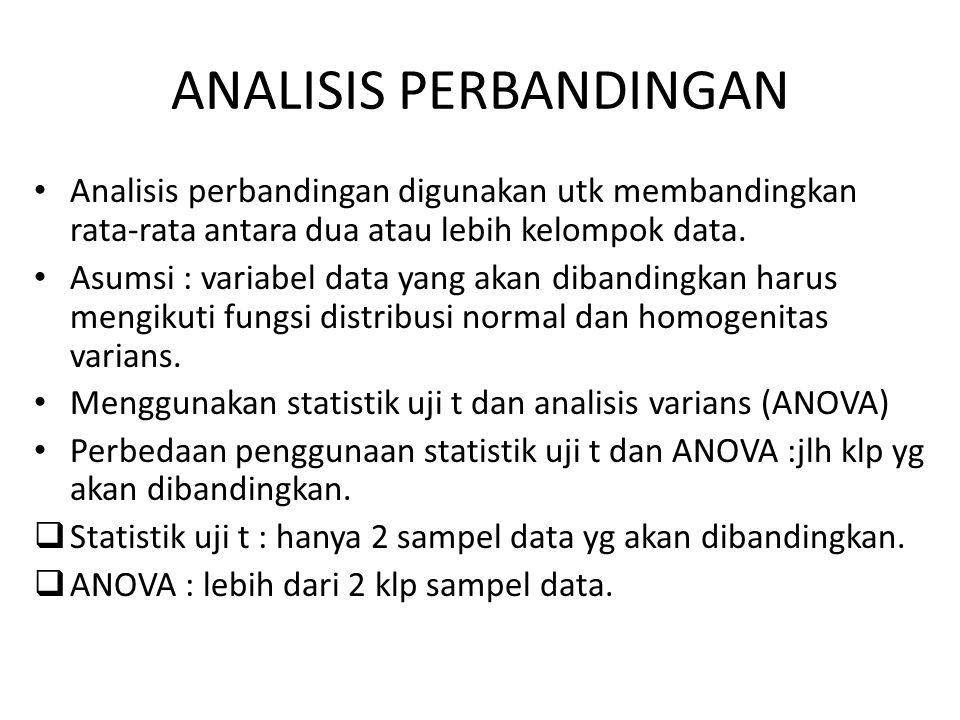 ANALISIS PERBANDINGAN Analisis perbandingan digunakan utk membandingkan rata-rata antara dua atau lebih kelompok data.