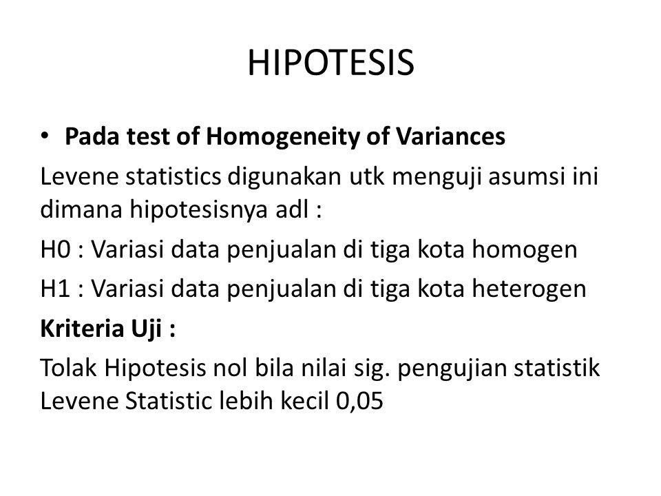 HIPOTESIS Pada test of Homogeneity of Variances Levene statistics digunakan utk menguji asumsi ini dimana hipotesisnya adl : H0 : Variasi data penjualan di tiga kota homogen H1 : Variasi data penjualan di tiga kota heterogen Kriteria Uji : Tolak Hipotesis nol bila nilai sig.