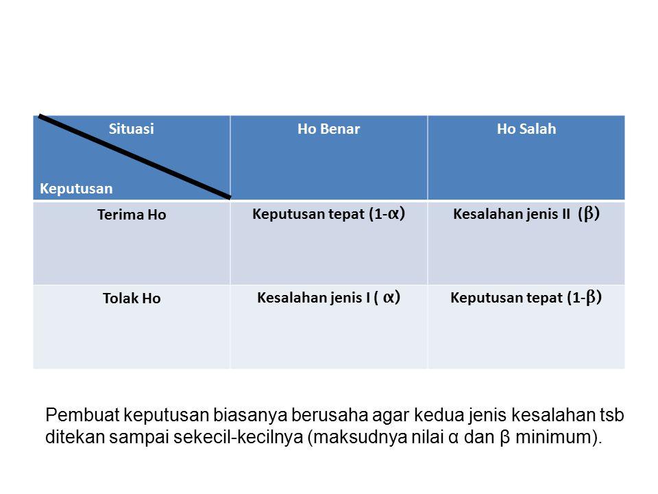 HIPOTESIS Pada ANOVA : H0 : Tidak terdapat perbedaan yg signifikan antara rata- rata penjualan minuman kaleng merk A di antara kota Bandung, Bogor dan Jkt.
