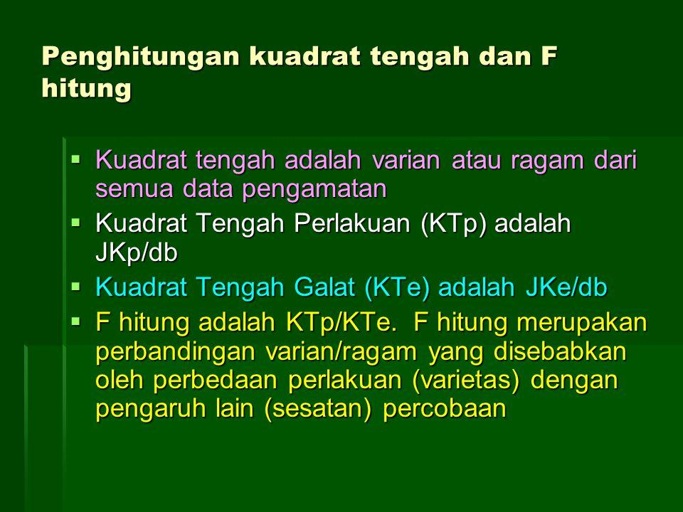 Penghitungan kuadrat tengah dan F hitung  Kuadrat tengah adalah varian atau ragam dari semua data pengamatan  Kuadrat Tengah Perlakuan (KTp) adalah