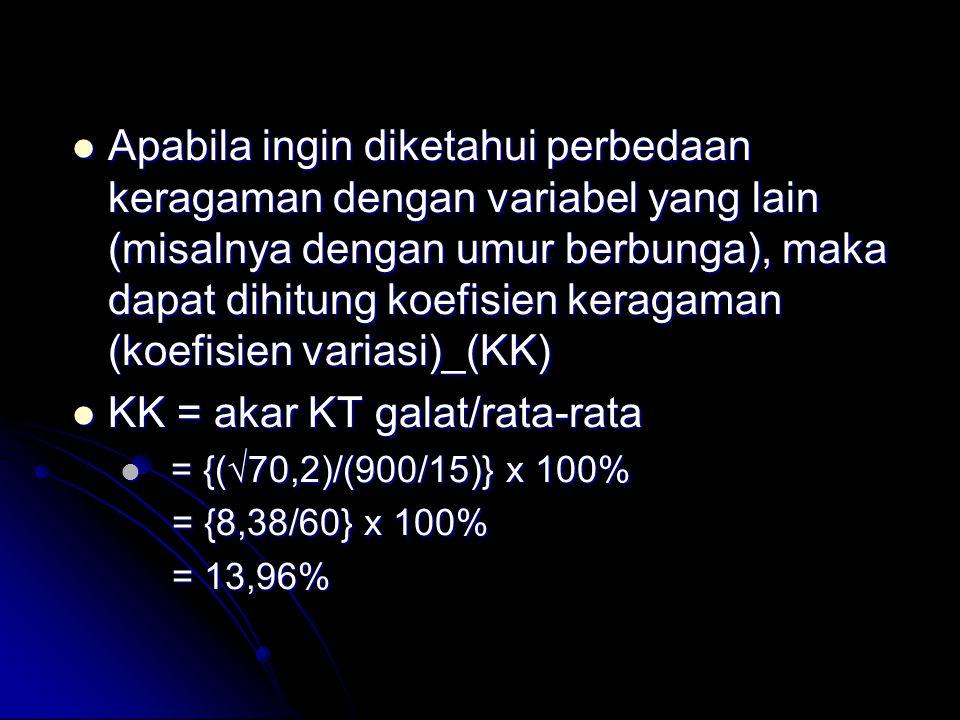 Apabila ingin diketahui perbedaan keragaman dengan variabel yang lain (misalnya dengan umur berbunga), maka dapat dihitung koefisien keragaman (koefis
