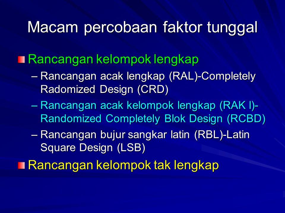 Macam percobaan faktor tunggal Rancangan kelompok lengkap –Rancangan acak lengkap (RAL)-Completely Radomized Design (CRD) –Rancangan acak kelompok len