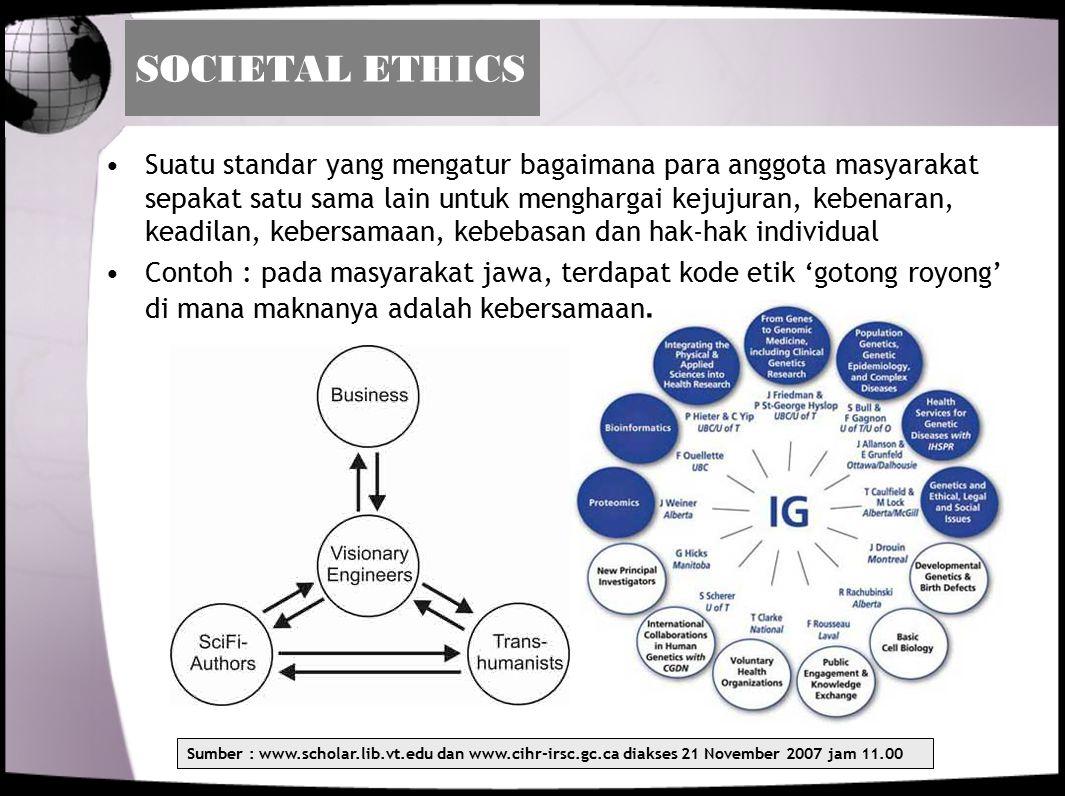 SOCIETAL ETHICS Suatu standar yang mengatur bagaimana para anggota masyarakat sepakat satu sama lain untuk menghargai kejujuran, kebenaran, keadilan,