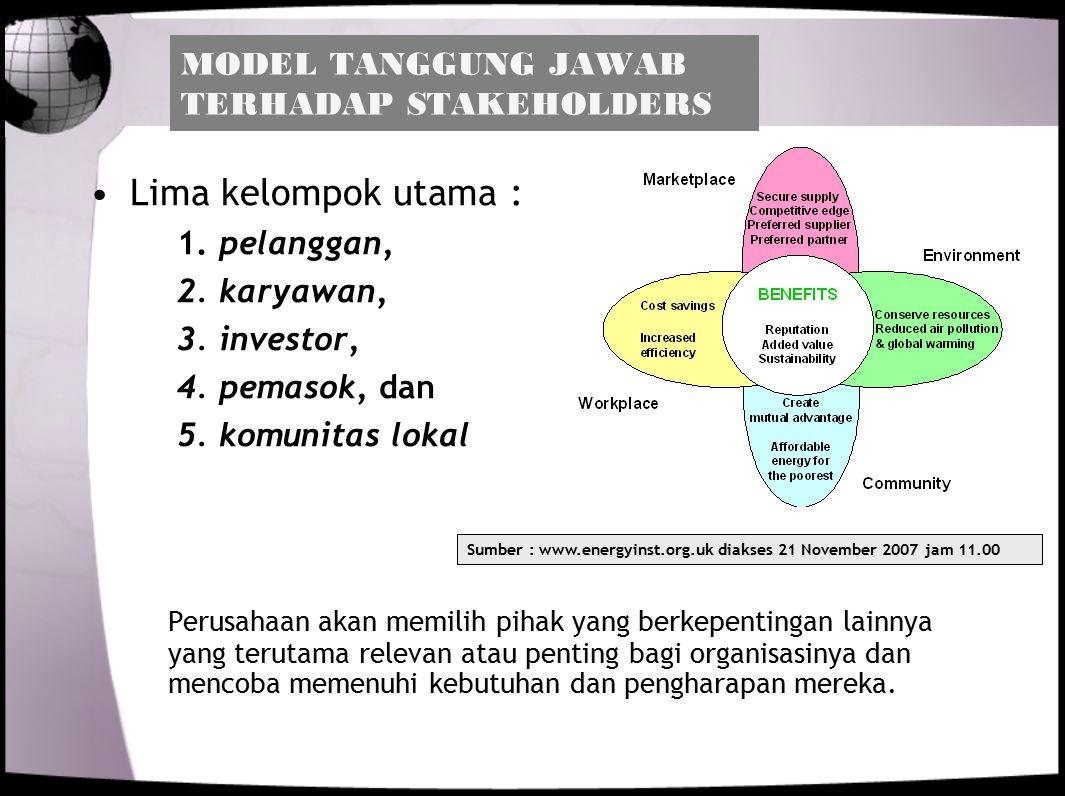 MODEL TANGGUNG JAWAB TERHADAP STAKEHOLDERS Lima kelompok utama : 1. pelanggan, 2. karyawan, 3. investor, 4. pemasok, dan 5. komunitas lokal Perusahaan