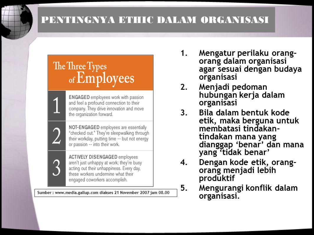 PENTINGNYA ETHIC DALAM ORGANISASI 1.Mengatur perilaku orang- orang dalam organisasi agar sesuai dengan budaya organisasi 2.Menjadi pedoman hubungan ke