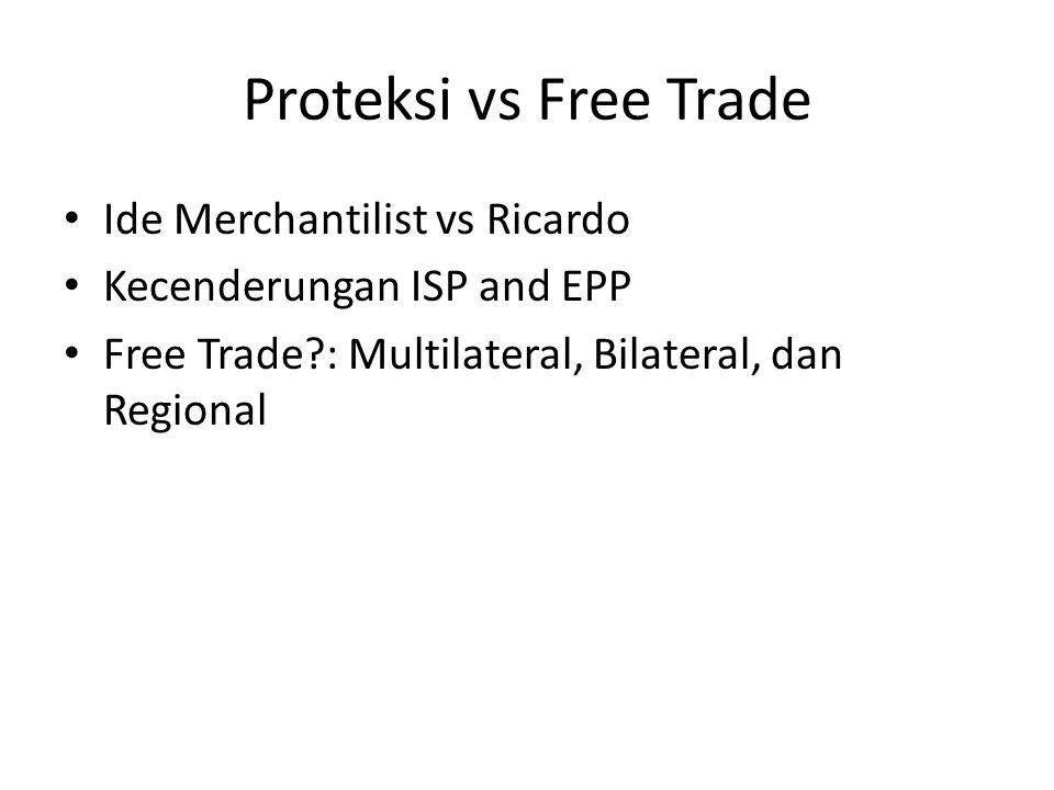 Perkembangan Kebijakan Industri dan Perdagangan Indonesia Redistribusi pendapatan sebagai akibat dari perdagangan: H-O dan Spesific Factor Model Evolusi kebijakan perdagangan Indonesia dan peranan dari kelompok kepentingan Kelompok kepentingan dan kebijakan perdagangan Indonesia