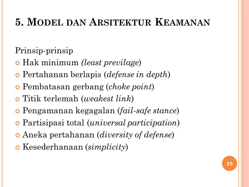 5. M ODEL DAN A RSITEKTUR K EAMANAN Prinsip-prinsip Hak minimum (least previlage ) Pertahanan berlapis ( defense in depth ) Pembatasan gerbang ( choke