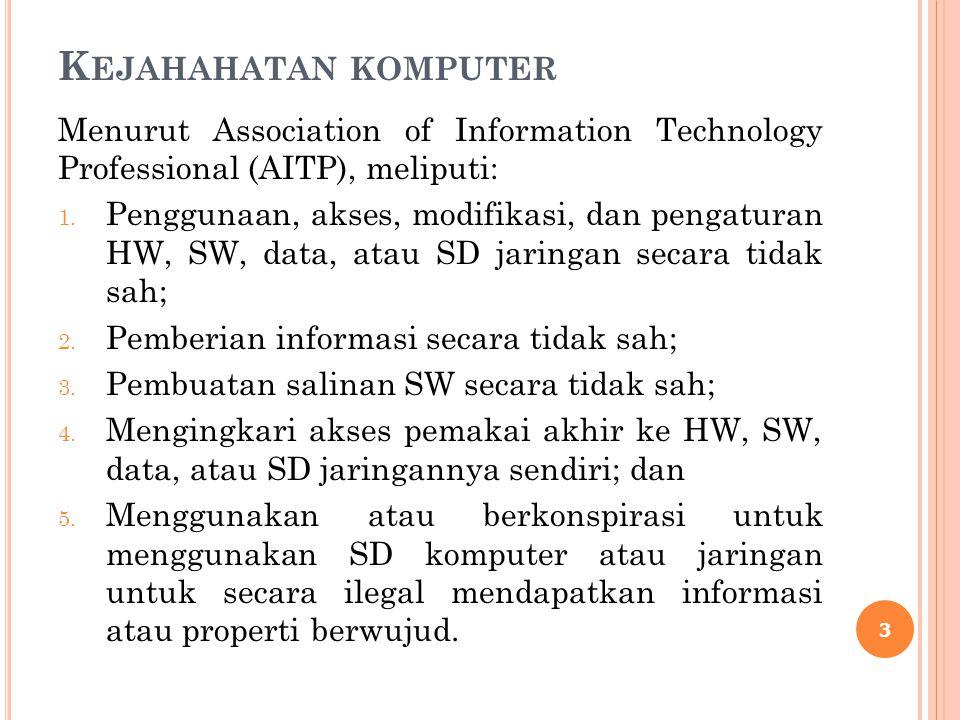 K EJAHAHATAN KOMPUTER Menurut Association of Information Technology Professional (AITP), meliputi: 1. Penggunaan, akses, modifikasi, dan pengaturan HW