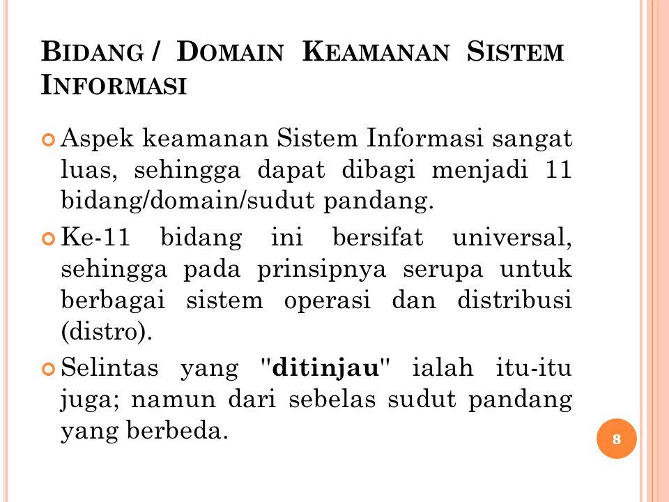 B IDANG / D OMAIN K EAMANAN S ISTEM I NFORMASI Aspek keamanan Sistem Informasi sangat luas, sehingga dapat dibagi menjadi 11 bidang/domain/sudut panda