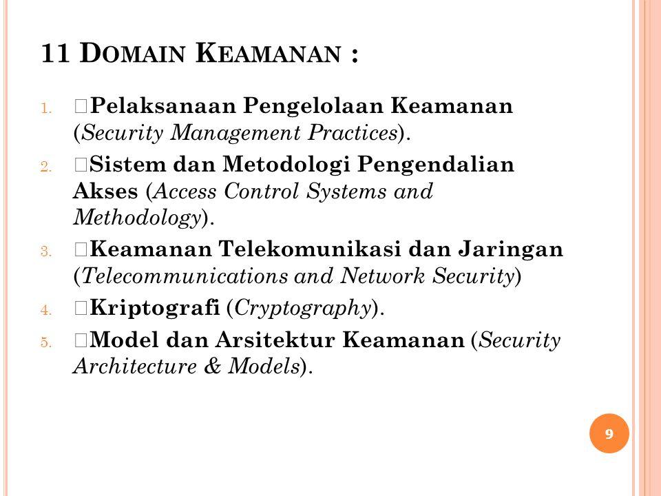 11 D OMAIN K EAMANAN : 1.  Pelaksanaan Pengelolaan Keamanan ( Security Management Practices ). 2.  Sistem dan Metodologi Pengendalian Akses ( Access