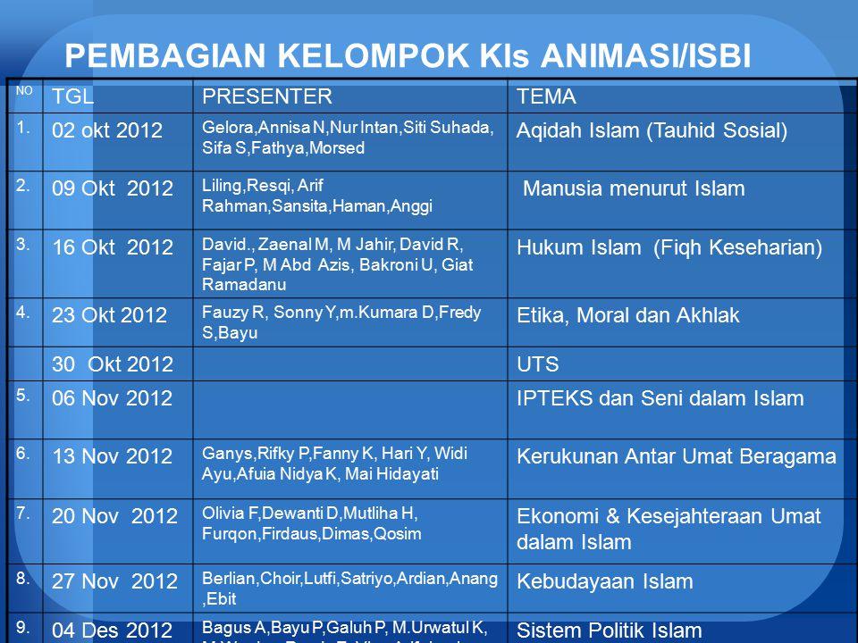 PEMBAGIAN KELOMPOK Kls ANIMASI/ISBI NO TGLPRESENTERTEMA 1. 02 okt 2012 Gelora,Annisa N,Nur Intan,Siti Suhada, Sifa S,Fathya,Morsed Aqidah Islam (Tauhi