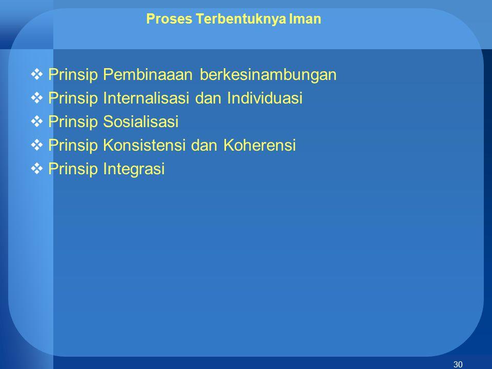 30 Proses Terbentuknya Iman  Prinsip Pembinaaan berkesinambungan  Prinsip Internalisasi dan Individuasi  Prinsip Sosialisasi  Prinsip Konsistensi