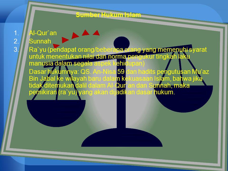 57 Sumber Hukum Islam 1.Al-Qur`an 2.Sunnah 3.Ra`yu (pendapat orang/beberapa orang yang memenuhi syarat untuk menentukan nilai dan norma pengukur tingk