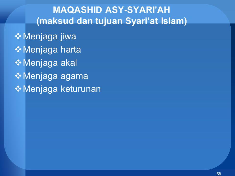 58 MAQASHID ASY-SYARI'AH (maksud dan tujuan Syari'at Islam)  Menjaga jiwa  Menjaga harta  Menjaga akal  Menjaga agama  Menjaga keturunan