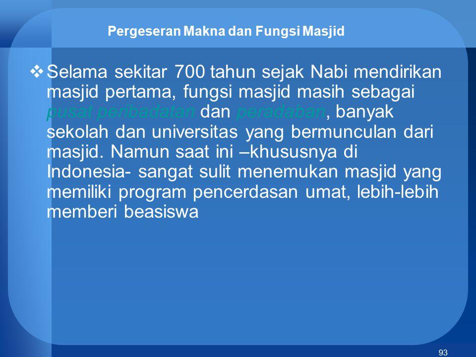 93 Pergeseran Makna dan Fungsi Masjid  Selama sekitar 700 tahun sejak Nabi mendirikan masjid pertama, fungsi masjid masih sebagai pusat peribadatan d
