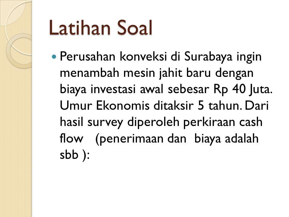 Latihan Soal Perusahan konveksi di Surabaya ingin menambah mesin jahit baru dengan biaya investasi awal sebesar Rp 40 Juta. Umur Ekonomis ditaksir 5 t