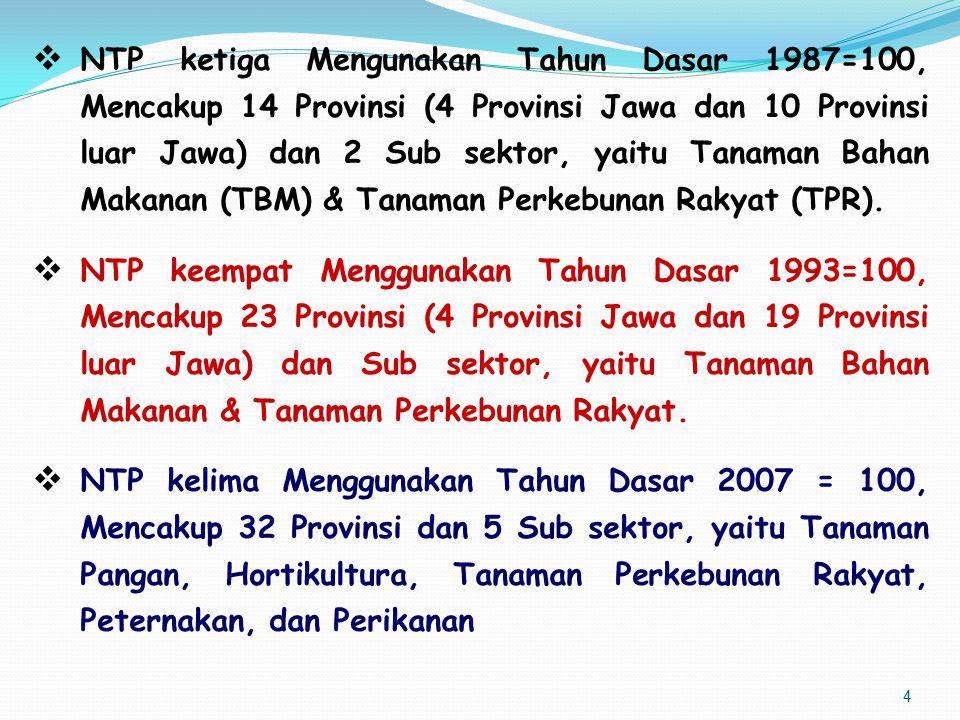 3.Formula NTP Nasional Per Subsektor ∑ITi Wi NTPNi = ────── × 100 % ∑IBi Wi NTPNi=NTP per Subsektor di Indonesia (Nasional) ITNi=Indeks Harga Yang Diterima Petani per Subsektor di Indonesia (Nasional) IBNi=Indeks Harga Yang Dibayar Petani per Subsektor di Indonesia (Nasional) Wi=Jumlah Rumah Tangga per Subsektor di suatu Provinsi i=Provinsi 25