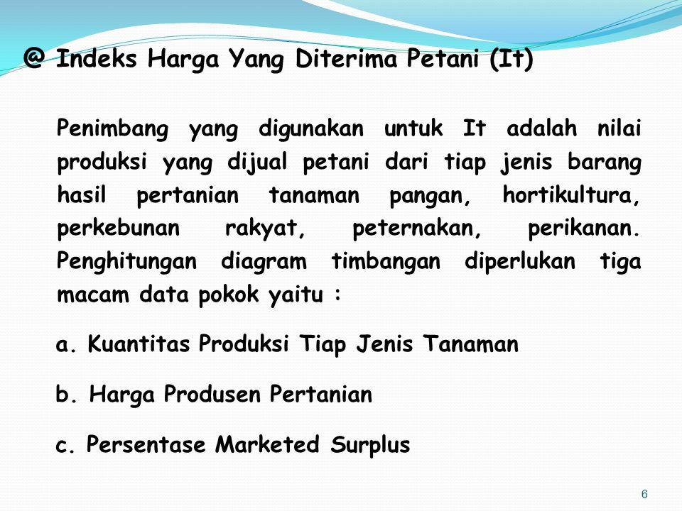 @ Indeks Harga Yang Diterima Petani (It) Penimbang yang digunakan untuk It adalah nilai produksi yang dijual petani dari tiap jenis barang hasil perta