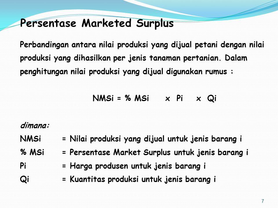 @ Indeks Harga Yang Dibayar Petani (Ib) a.