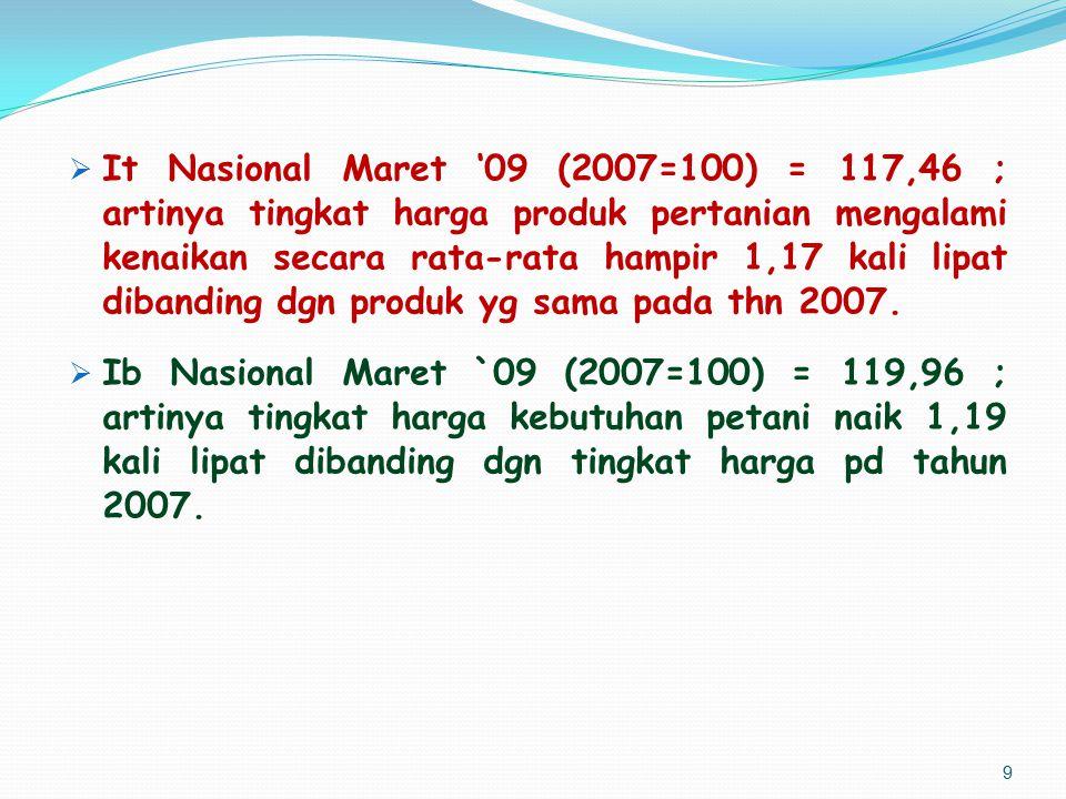  It Nasional Maret '09 (2007=100) = 117,46 ; artinya tingkat harga produk pertanian mengalami kenaikan secara rata-rata hampir 1,17 kali lipat diband