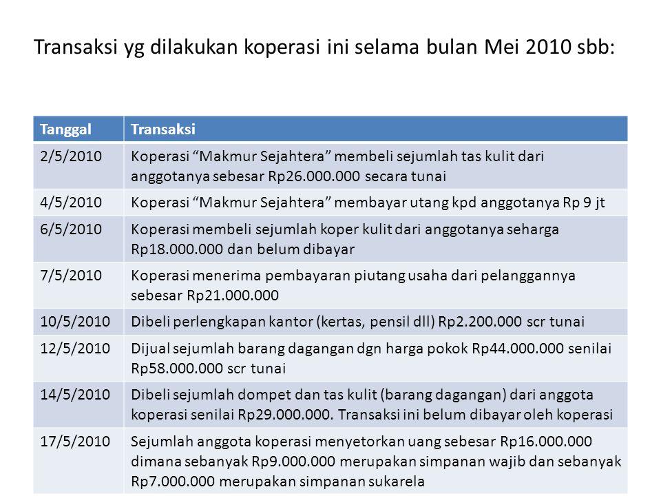 Transaksi yg dilakukan koperasi ini selama bulan Mei 2010 sbb: TanggalTransaksi 2/5/2010Koperasi Makmur Sejahtera membeli sejumlah tas kulit dari anggotanya sebesar Rp26.000.000 secara tunai 4/5/2010Koperasi Makmur Sejahtera membayar utang kpd anggotanya Rp 9 jt 6/5/2010Koperasi membeli sejumlah koper kulit dari anggotanya seharga Rp18.000.000 dan belum dibayar 7/5/2010Koperasi menerima pembayaran piutang usaha dari pelanggannya sebesar Rp21.000.000 10/5/2010Dibeli perlengkapan kantor (kertas, pensil dll) Rp2.200.000 scr tunai 12/5/2010Dijual sejumlah barang dagangan dgn harga pokok Rp44.000.000 senilai Rp58.000.000 scr tunai 14/5/2010Dibeli sejumlah dompet dan tas kulit (barang dagangan) dari anggota koperasi senilai Rp29.000.000.