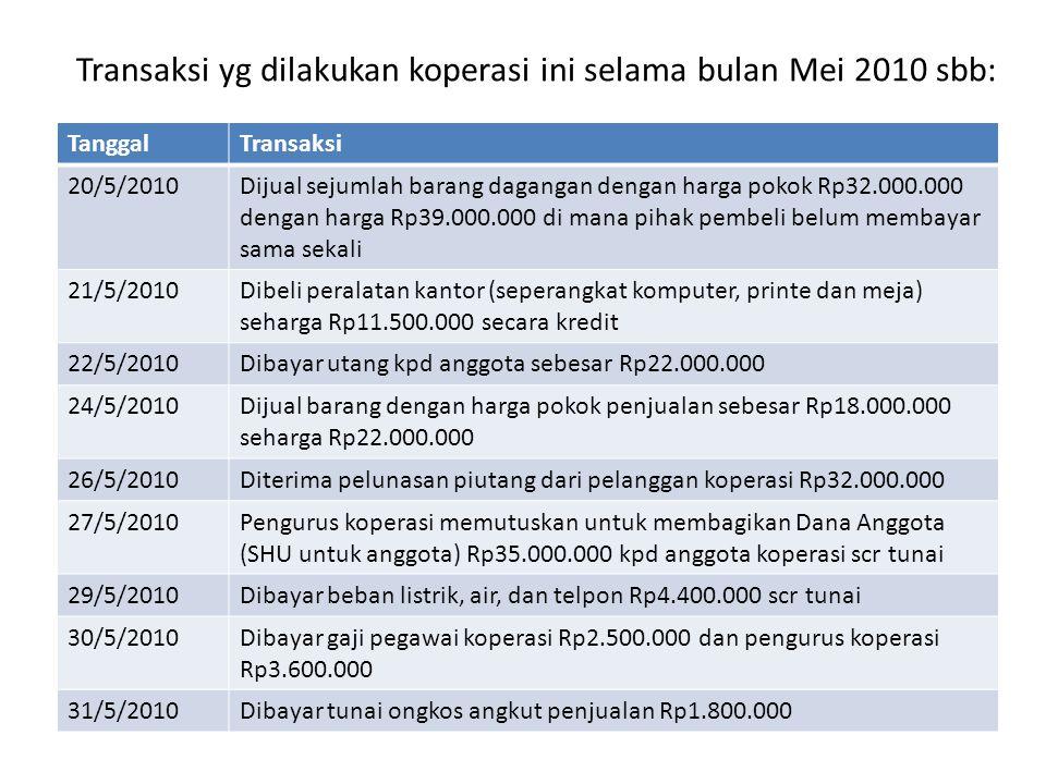 Transaksi yg dilakukan koperasi ini selama bulan Mei 2010 sbb: TanggalTransaksi 20/5/2010Dijual sejumlah barang dagangan dengan harga pokok Rp32.000.000 dengan harga Rp39.000.000 di mana pihak pembeli belum membayar sama sekali 21/5/2010Dibeli peralatan kantor (seperangkat komputer, printe dan meja) seharga Rp11.500.000 secara kredit 22/5/2010Dibayar utang kpd anggota sebesar Rp22.000.000 24/5/2010Dijual barang dengan harga pokok penjualan sebesar Rp18.000.000 seharga Rp22.000.000 26/5/2010Diterima pelunasan piutang dari pelanggan koperasi Rp32.000.000 27/5/2010Pengurus koperasi memutuskan untuk membagikan Dana Anggota (SHU untuk anggota) Rp35.000.000 kpd anggota koperasi scr tunai 29/5/2010Dibayar beban listrik, air, dan telpon Rp4.400.000 scr tunai 30/5/2010Dibayar gaji pegawai koperasi Rp2.500.000 dan pengurus koperasi Rp3.600.000 31/5/2010Dibayar tunai ongkos angkut penjualan Rp1.800.000