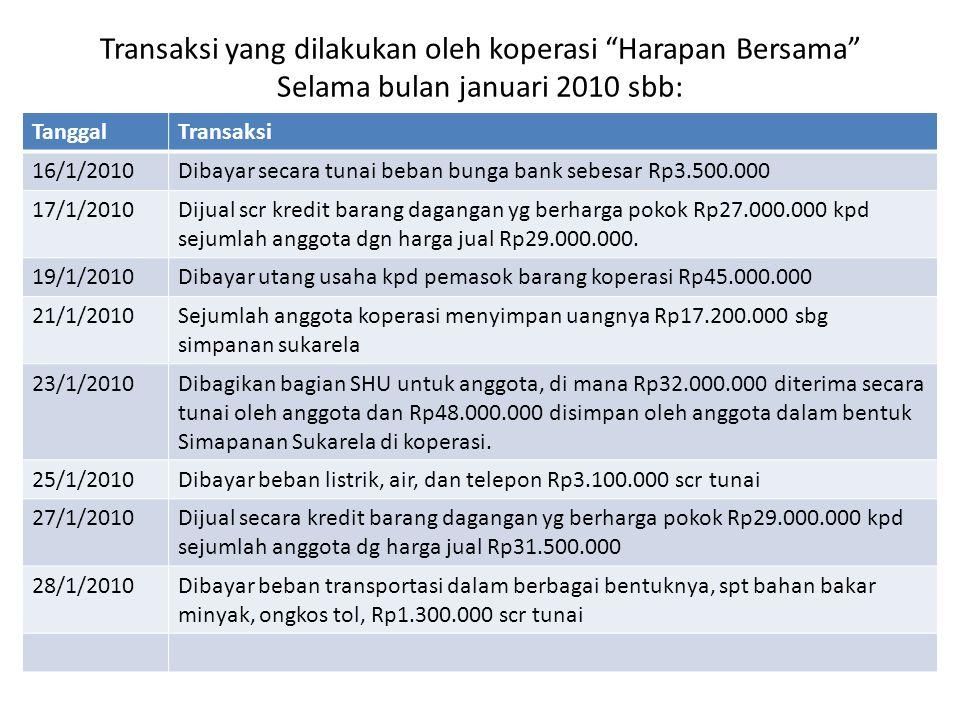 """Transaksi yang dilakukan oleh koperasi """"Harapan Bersama"""" Selama bulan januari 2010 sbb: TanggalTransaksi 16/1/2010Dibayar secara tunai beban bunga ban"""