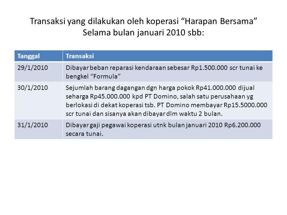 Transaksi yang dilakukan oleh koperasi Harapan Bersama Selama bulan januari 2010 sbb: TanggalTransaksi 29/1/2010Dibayar beban reparasi kendaraan sebesar Rp1.500.000 scr tunai ke bengkel Formula 30/1/2010Sejumlah barang dagangan dgn harga pokok Rp41.000.000 dijual seharga Rp45.000.000 kpd PT Domino, salah satu perusahaan yg berlokasi di dekat koperasi tsb.