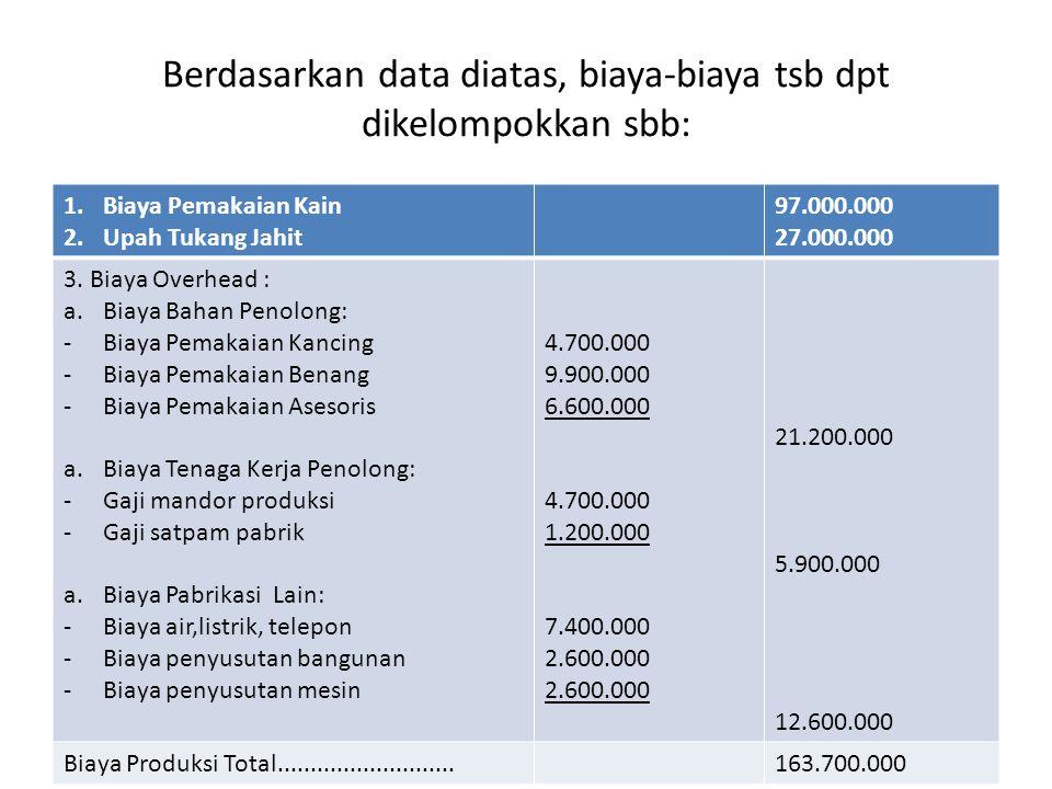 Berdasarkan data diatas, biaya-biaya tsb dpt dikelompokkan sbb: 1.Biaya Pemakaian Kain 2.Upah Tukang Jahit 97.000.000 27.000.000 3. Biaya Overhead : a