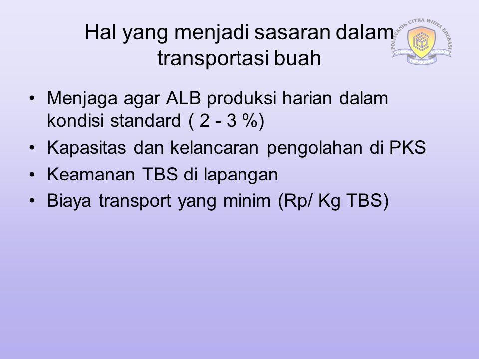 Faktor yang Mempengaruhi Kelancaran Transportasi TBS Organisasi Potong buah Bentuk/ pola jalan Kondisi jalan dan perawatannya Jenis/ tipe alat transport dan perawatannya