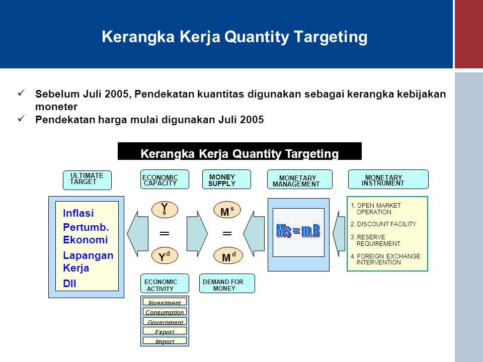 Kerangka Kerja Quantity Targeting Sebelum Juli 2005, Pendekatan kuantitas digunakan sebagai kerangka kebijakan moneter Pendekatan harga mulai digunaka