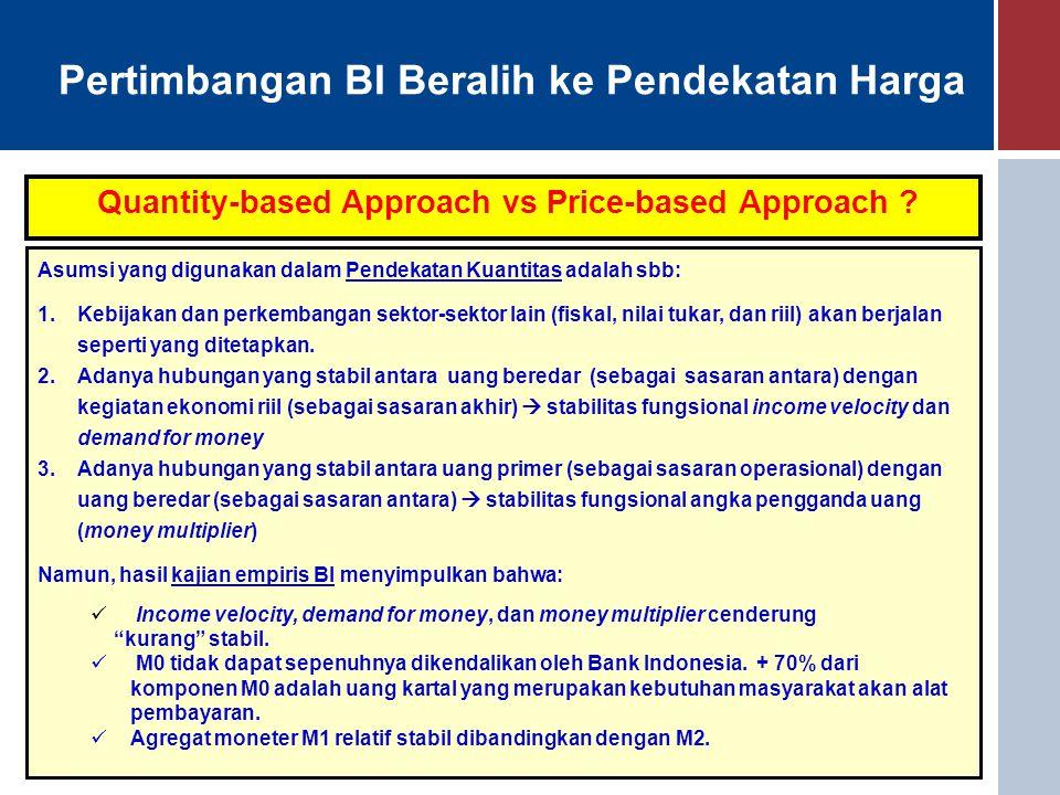 Pertimbangan BI Beralih ke Pendekatan Harga Quantity-based Approach vs Price-based Approach ? Asumsi yang digunakan dalam Pendekatan Kuantitas adalah
