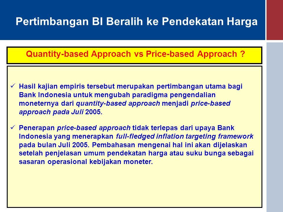 Pertimbangan BI Beralih ke Pendekatan Harga Quantity-based Approach vs Price-based Approach ? Hasil kajian empiris tersebut merupakan pertimbangan uta