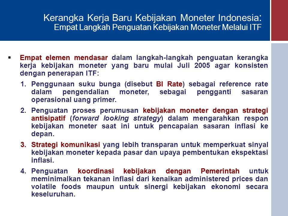 Kerangka Kerja Baru Kebijakan Moneter Indonesia : Empat Langkah Penguatan Kebijakan Moneter Melalui ITF  Empat elemen mendasar  Empat elemen mendasa