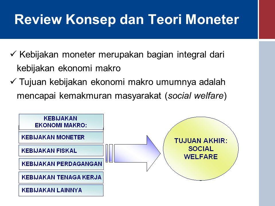Review Konsep dan Teori Moneter Kebijakan moneter merupakan bagian integral dari kebijakan ekonomi makro Tujuan kebijakan ekonomi makro umumnya adalah mencapai kemakmuran masyarakat (social welfare)