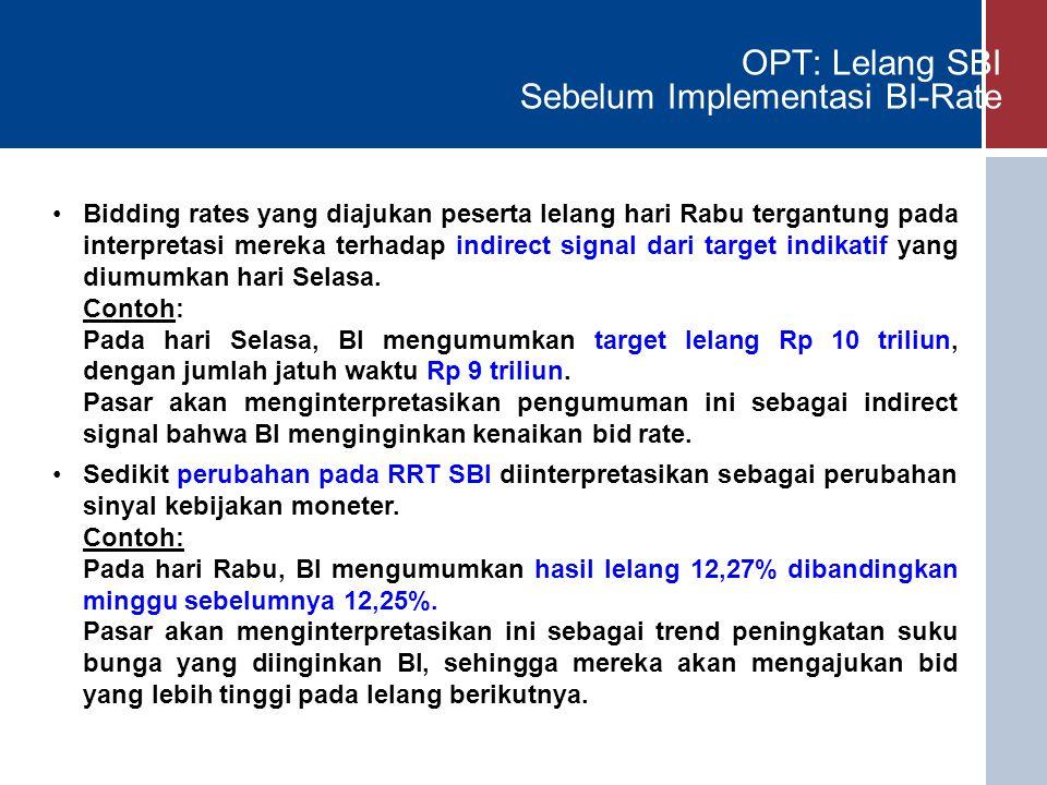 OPT: Lelang SBI Sebelum Implementasi BI-Rate Bidding rates yang diajukan peserta lelang hari Rabu tergantung pada interpretasi mereka terhadap indirec