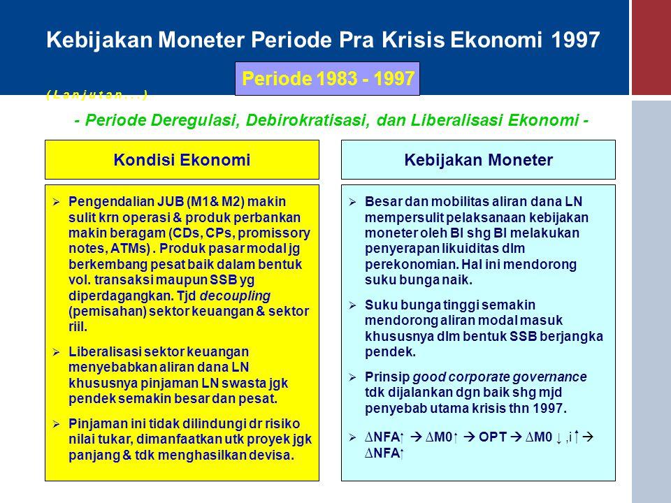 Kebijakan Moneter Periode Pra Krisis Ekonomi 1997 Periode 1983 - 1997 Kondisi EkonomiKebijakan Moneter  Pengendalian JUB (M1& M2) makin sulit krn operasi & produk perbankan makin beragam (CDs, CPs, promissory notes, ATMs).