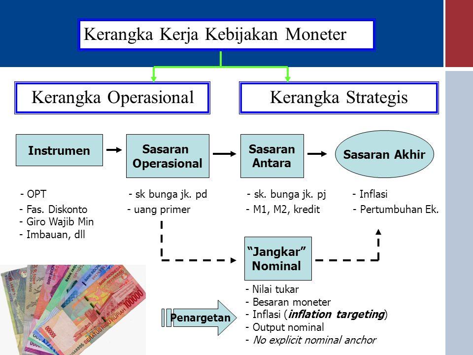 Kerangka Kerja Baru Kebijakan Moneter Indonesia : Empat Langkah Penguatan Kebijakan Moneter Melalui ITF  Empat elemen mendasar  Empat elemen mendasar dalam langkah-langkah penguatan kerangka kerja kebijakan moneter yang baru mulai Juli 2005 agar konsisten dengan penerapan ITF: BI Rate 1.Penggunaan suku bunga (disebut BI Rate) sebagai reference rate dalam pengendalian moneter, sebagai pengganti sasaran operasional uang primer.