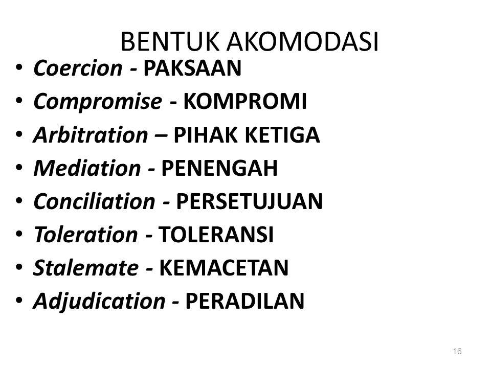 BENTUK AKOMODASI Coercion - PAKSAAN Compromise - KOMPROMI Arbitration – PIHAK KETIGA Mediation - PENENGAH Conciliation - PERSETUJUAN Toleration - TOLE